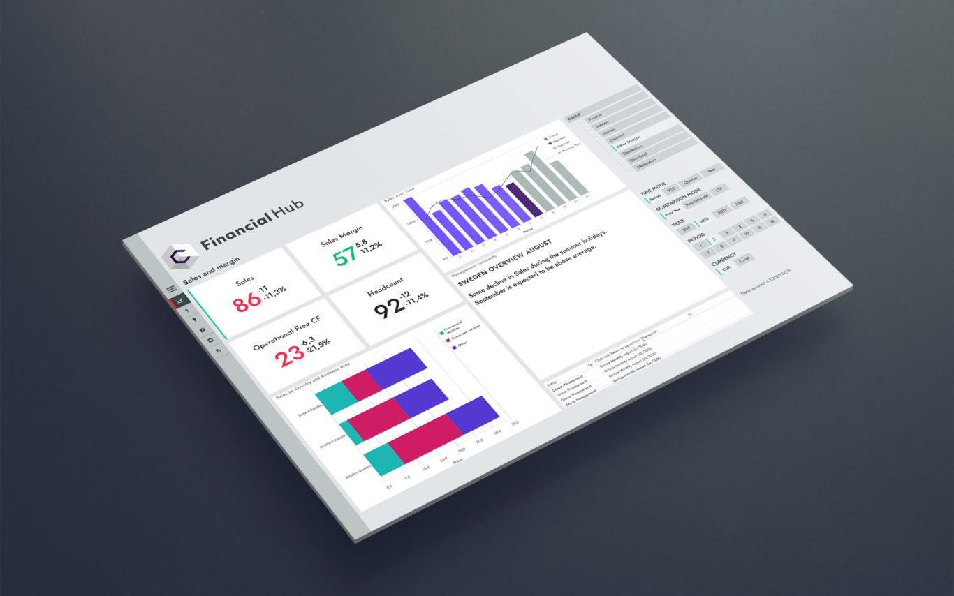 Cubiq Financial Hub – Eroon talousraportoinnin käsityökaaoksesta